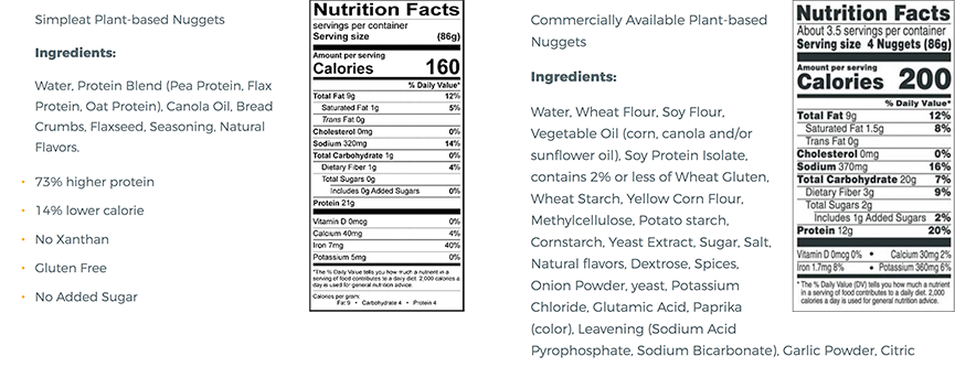 Nutritional info nuggets plant-based meat
